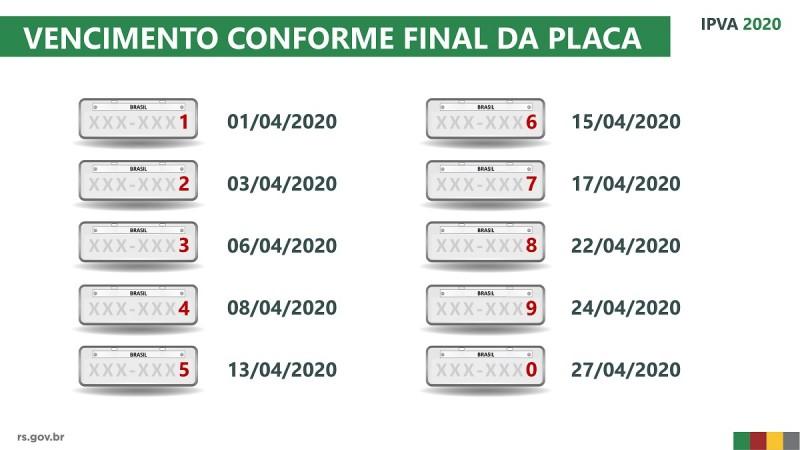 IPVA2020 final placas